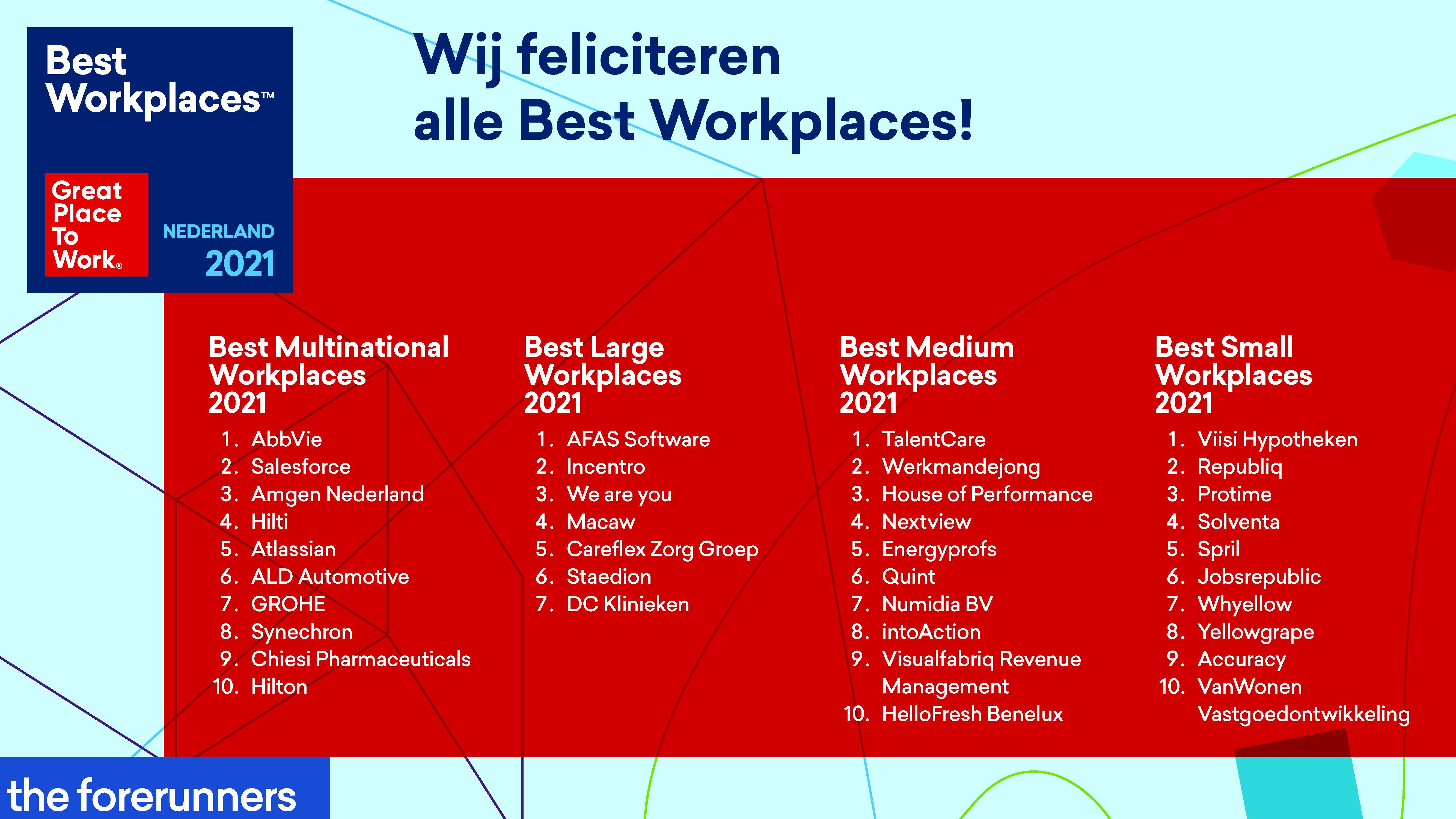 Best Workplaces overall_LK
