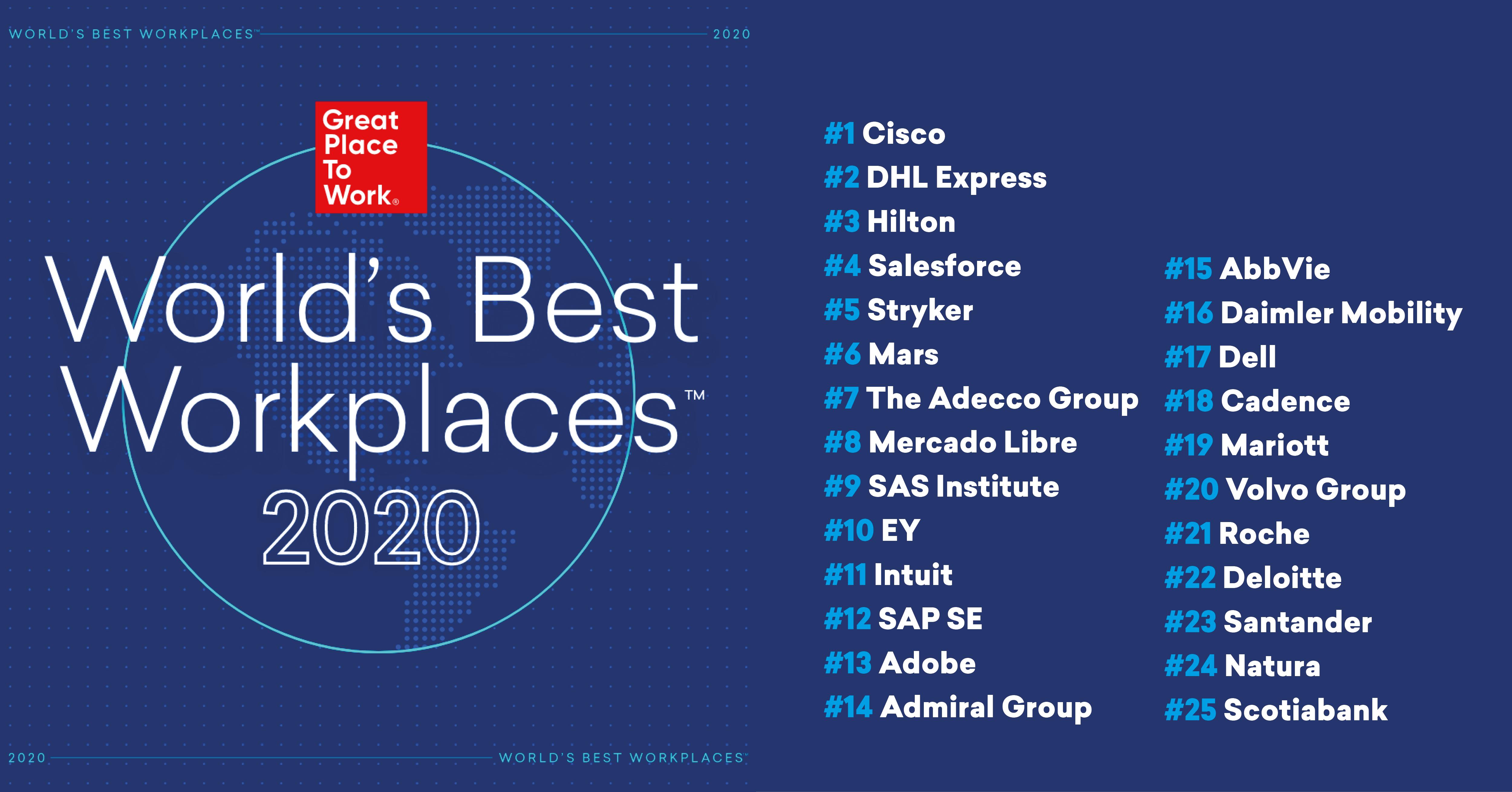 Persbericht: Cisco is wederom de beste werkgever ter wereld